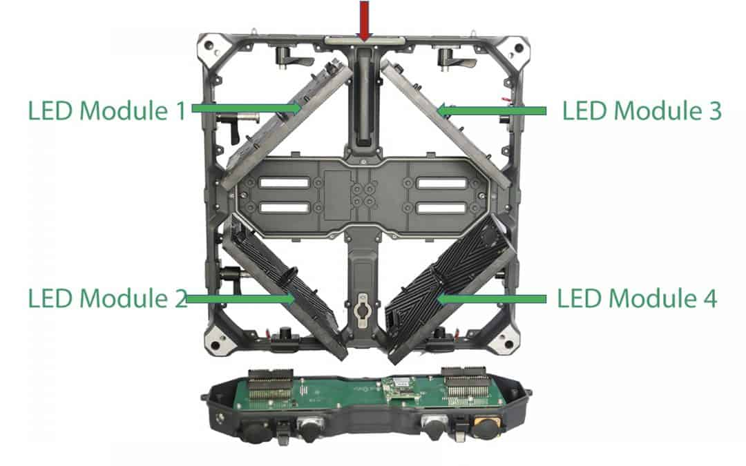 How much does an LED screen cost?