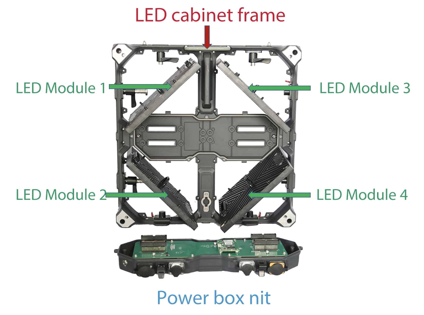 How much does an LED screen cost? 2